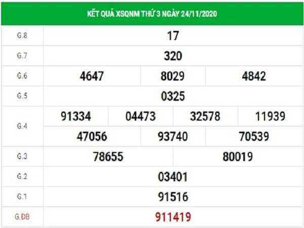 Nhận định XSQN ngày 01/12/2020- xổ số quảng nam thứ 3