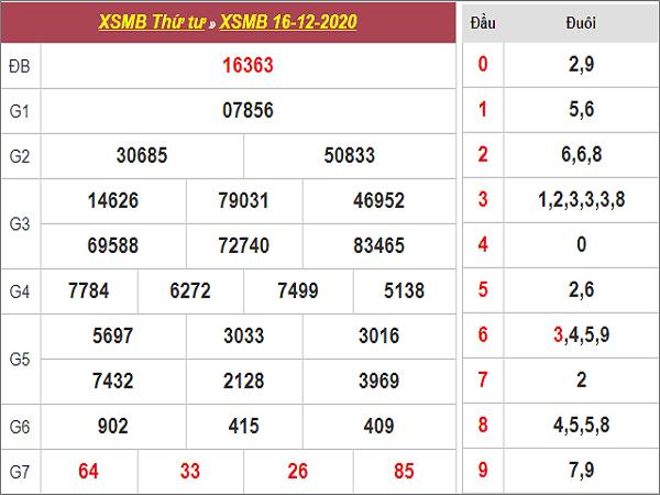 Soi cầu KQXSMB ngày 17/12/2020- xổ số miền bắc chuẩn xác
