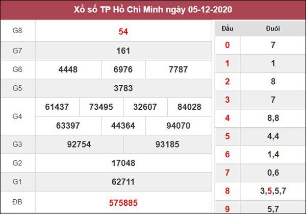 Phân tích XSHCM 7/12/2020 chốt bạch thủ lô Hồ Chí Minh thứ 2