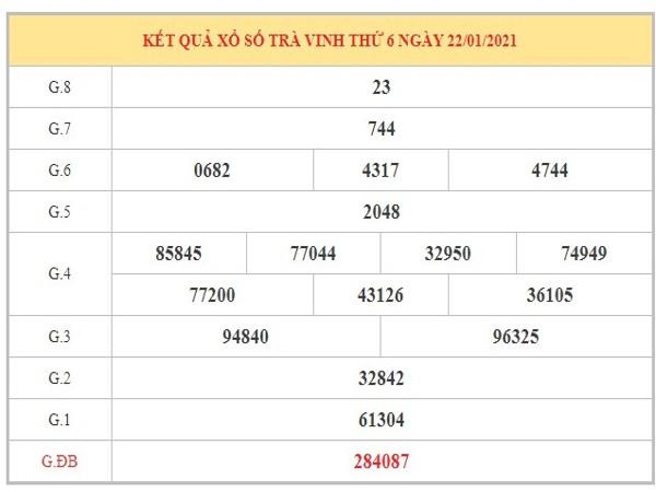 Thống kê KQXSTV ngày 29/1/2021 dựa trên kết quả kì trước