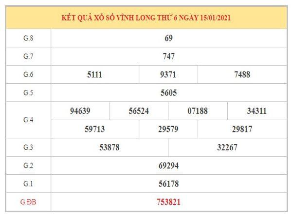 Dự đoán XSVL ngày 22/1/2021 dựa trên kết quả kì trước