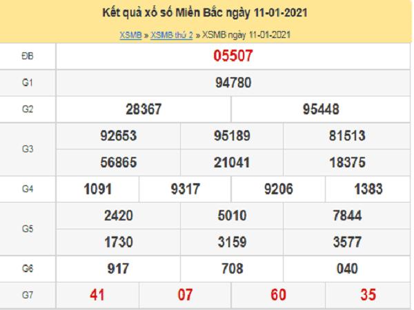 Nhận định KQXSMB ngày 12/01/2021- xổ số miền bắc chuẩn