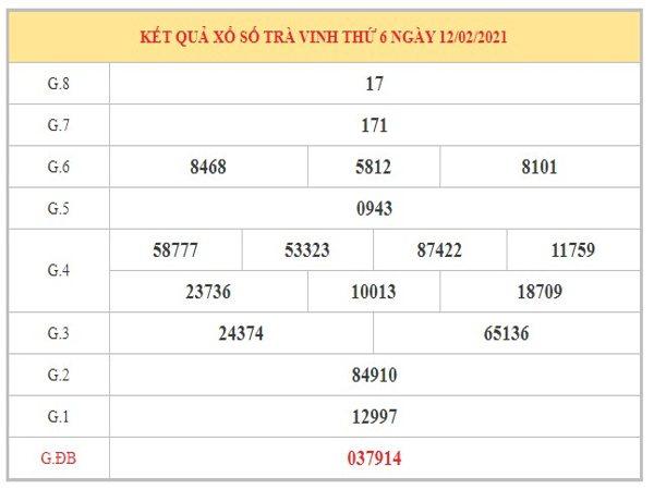 Dự đoán XSTV ngày 19/2/2021 dựa trên kết quả kỳ trước