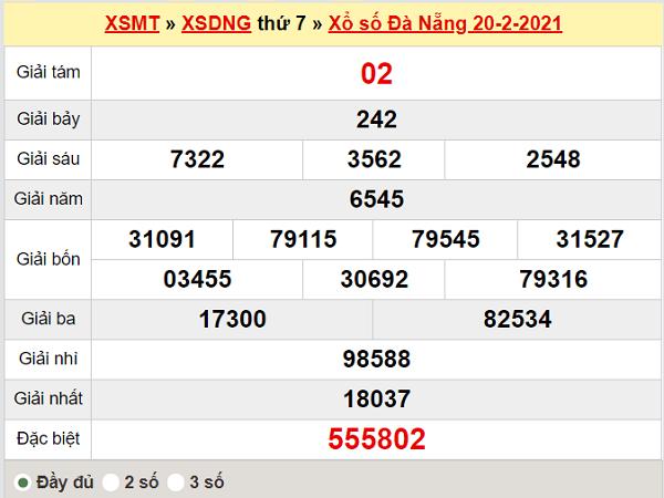Thống kê XSDNG 24/2/2021