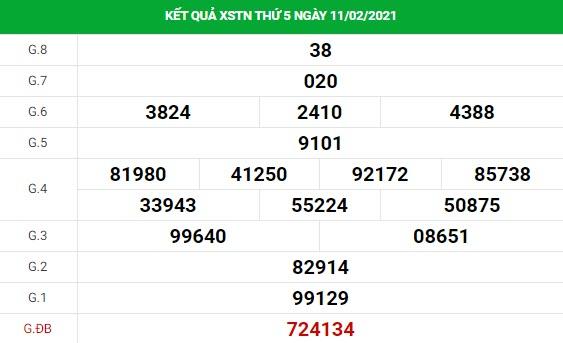 Phân tích kết quả XS Tây Ninh ngày 18/02/2021