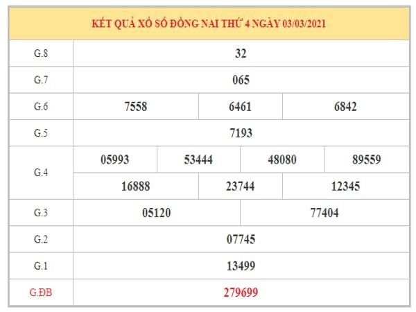Phân tích KQXSDN ngày 10/3/2021 dựa trên kết quả kỳ trước