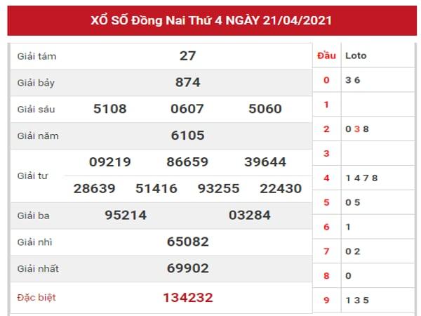 Dự đoán XSDN ngày 28/4/2021 dựa trên kết quả kì trước