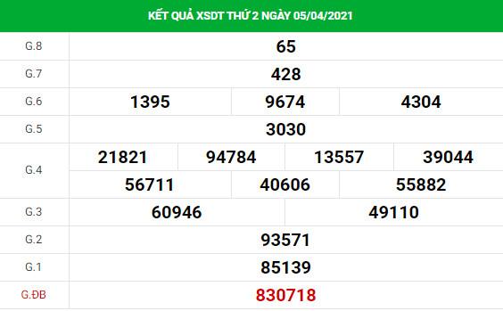 Phân tích kết quả XS Đồng Tháp ngày 12/04/2021