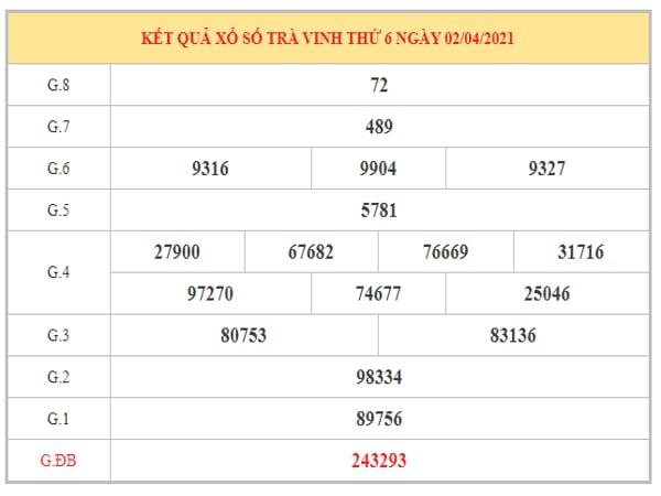 Phân tích KQXSTV ngày 9/4/2021 dựa trên kết quả kì trước
