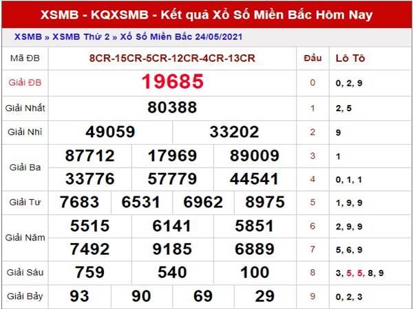 Phân tích kết quả XSMB thứ 3 ngày 25/5/2021