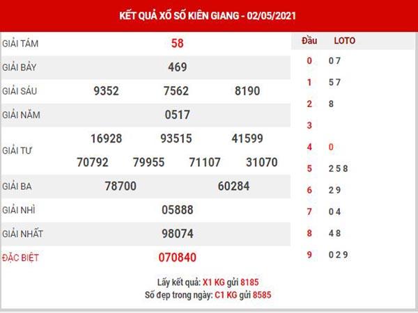 Thống kê XSKG ngày 9/5/2021 - Thống kê đài xổ số Kiên Giang chủ nhật