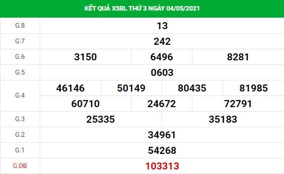 Phân tích kết quả XS Bạc Liêu ngày 11/05/2021