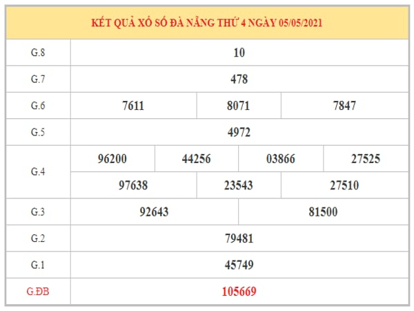 Thống kê KQXSDNG ngày 8/5/2021 dựa trên kết quả kì trước
