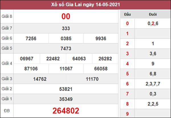 Nhận định KQXS Gia Lai 21/5/2021 chốt lô VIP XSGL