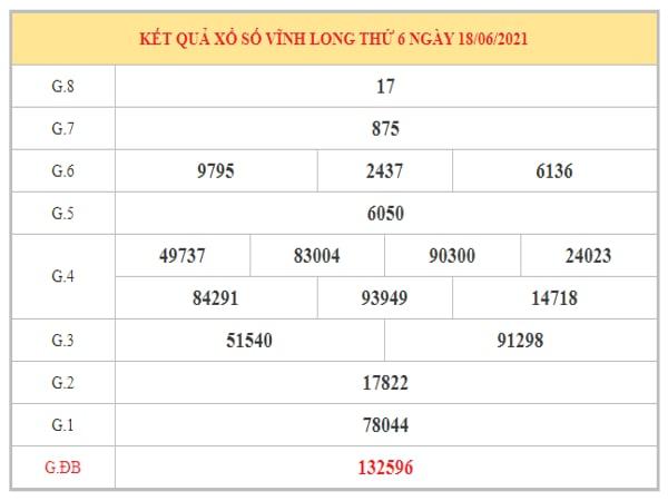 Nhận định KQXSVL ngày 25/6/2021 dựa trên kết quả kì trước