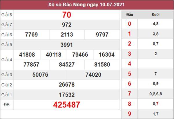 Nhận định KQXS Đắc Nông 17/7/2021 chốt XSDNO cùng cao thủ