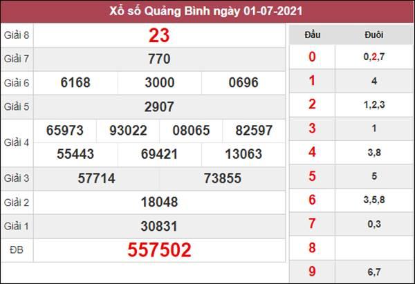 Dự đoán XSQB 8/7/2021 chốt loto VIP Quảng Bình hôm nay