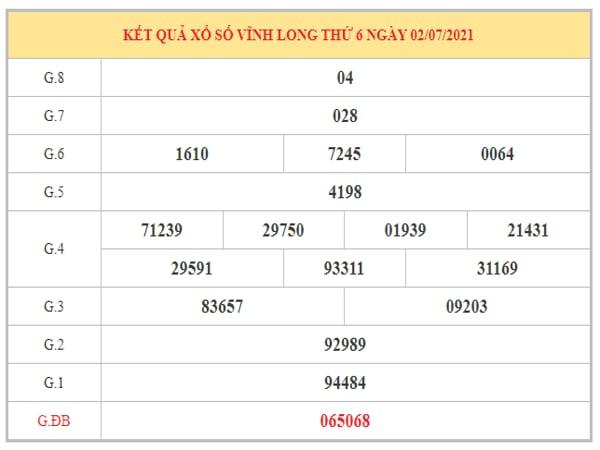 Dự đoán XSVL ngày 9/7/2021 dựa trên kết quả kì trước