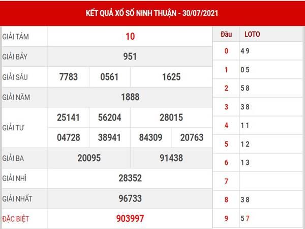 Soi cầu kết quả xổ số Ninh Thuận thứ 6 ngày 30/7/2021