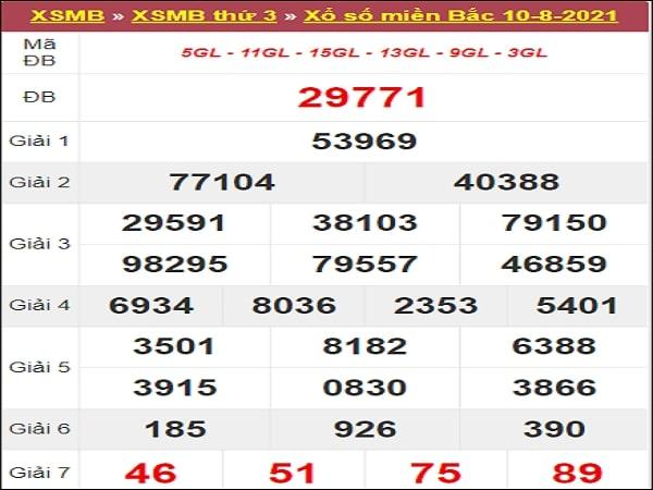 Dự đoán XSMB 10-08-2021