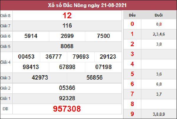 Soi cầu SXDNO 28/8/2021 thứ 7 chốt KQXS Đắc Nông