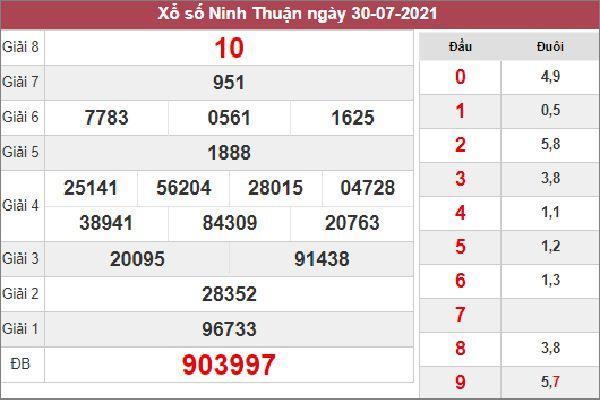 Soi cầu XSNT 6/8/2021 chốt cặp số may mắn Ninh Thuận thứ 6