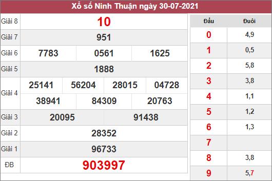 Nhận định KQXSNT ngày 6/8/2021 dựa trên kết quả kì trước