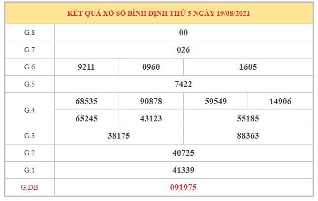 Thống kê KQXSBDI ngày 26/8/2021 dựa trên kết quả kì trước
