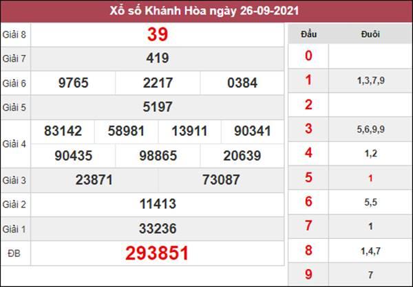 Nhận định KQXS Khánh Hòa 29/9/2021 chiều tối nay chuẩn xác
