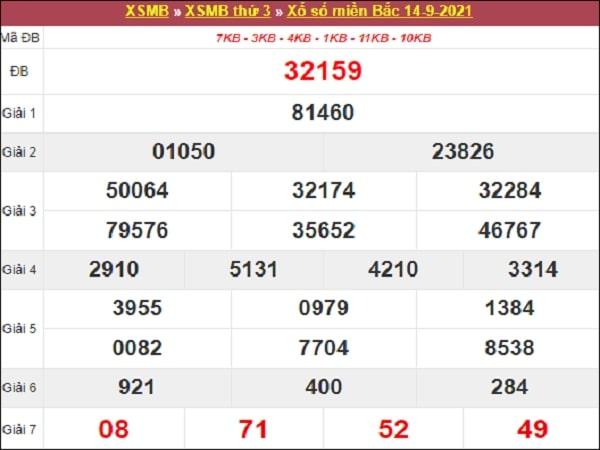 Nhận định XSMB 15-09-2021