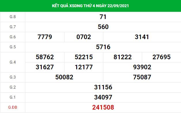 Soi cầu dự đoán xổ số Đà Nẵng 25/9/2021 chính xác