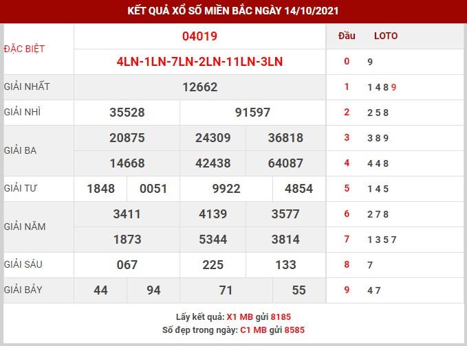 Dự đoán XSMB ngày 15/10/2021 - Dự đoán KQXS Hải Phòng thứ 6
