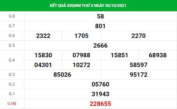 Soi cầu dự đoán xổ số Quảng Nam 12/10/2021 chính xác